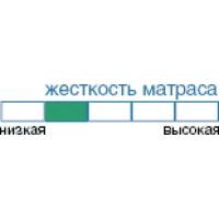 Пружинный матрас Аскона Balance Lux